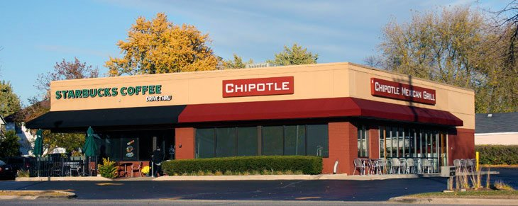 Starbucks Chipotle Yum Brands Named Potential Highest